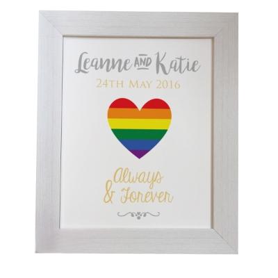 Let's keep chasing rainbows